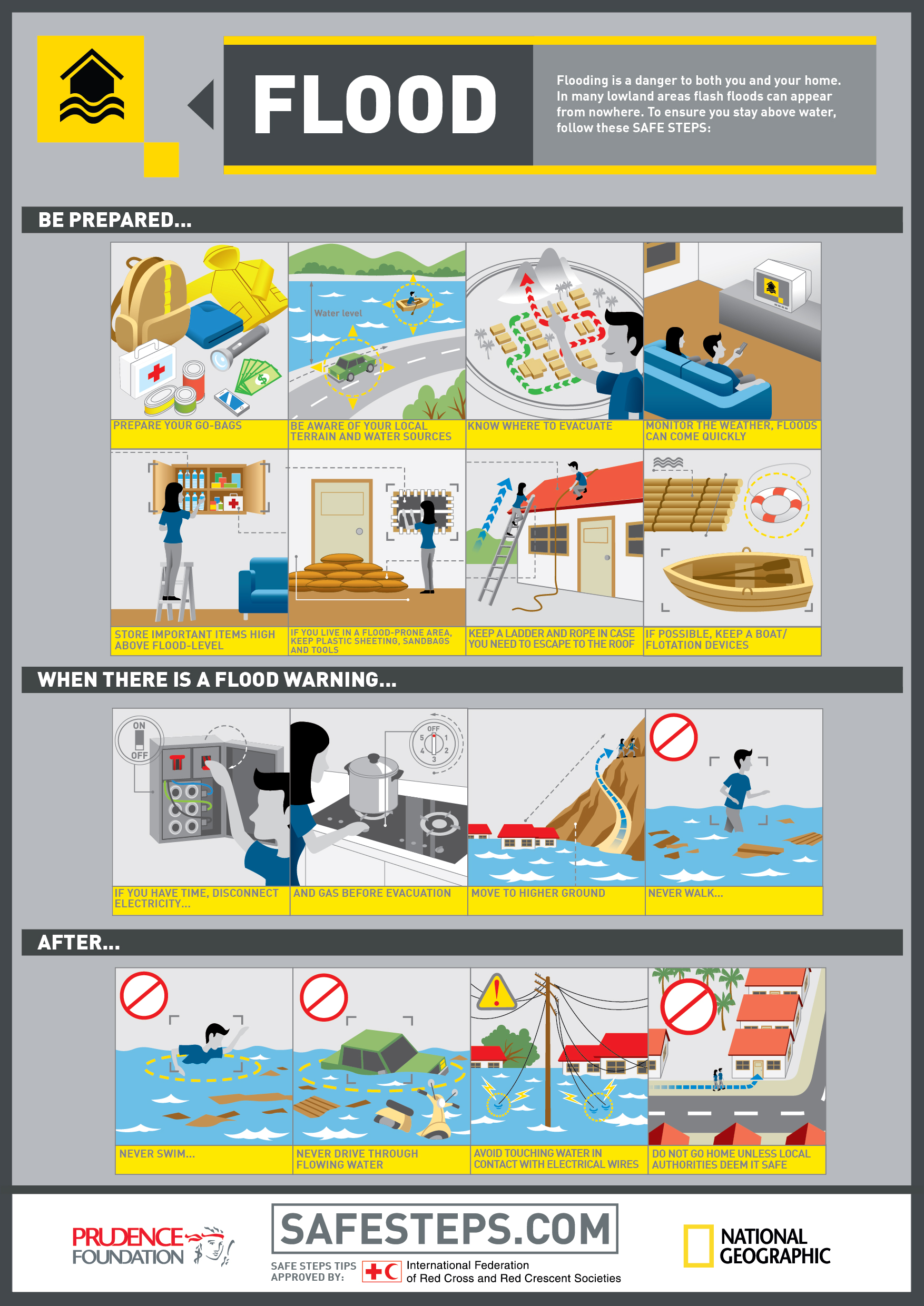 How To Get Food During Flood