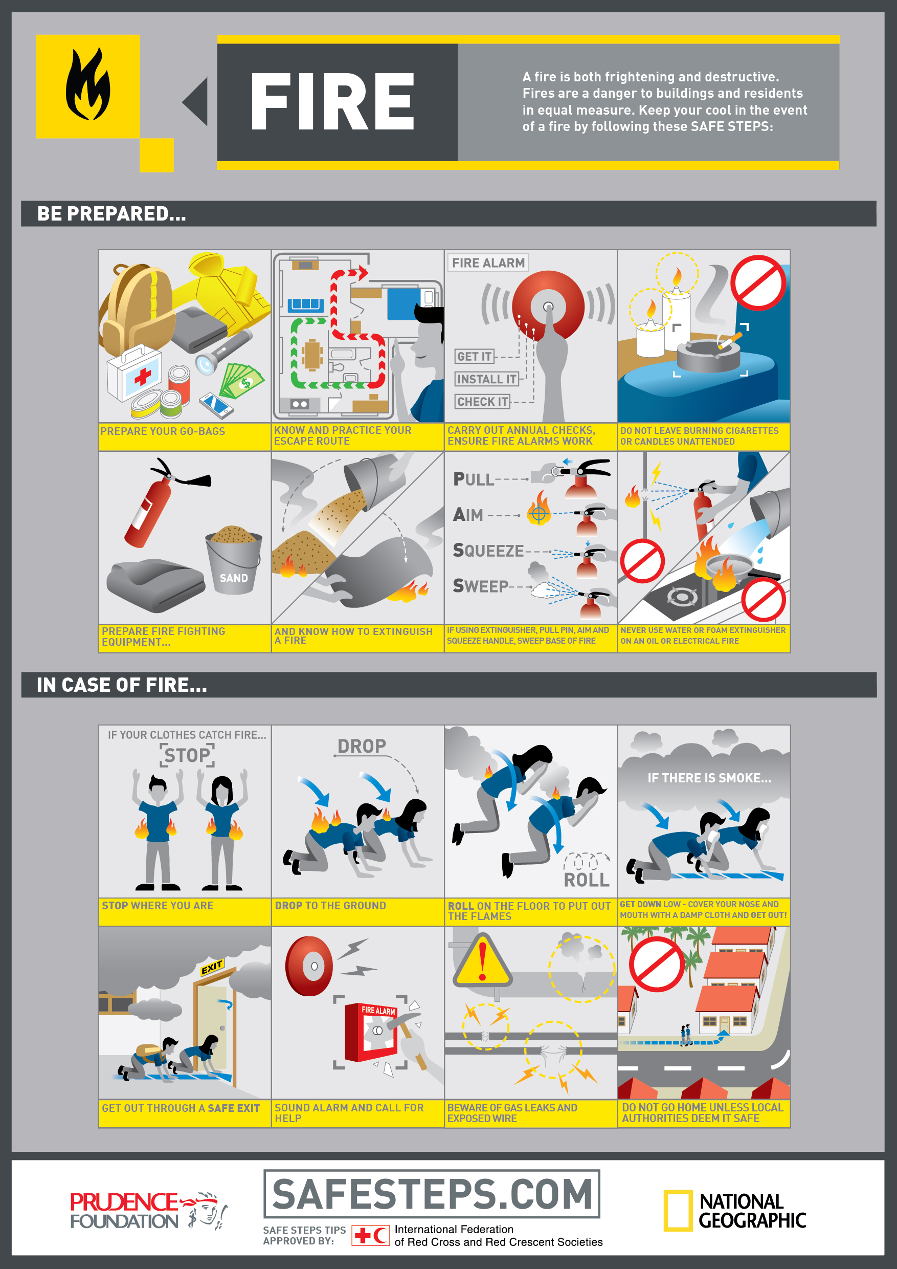 Chinese Food Safety Posters